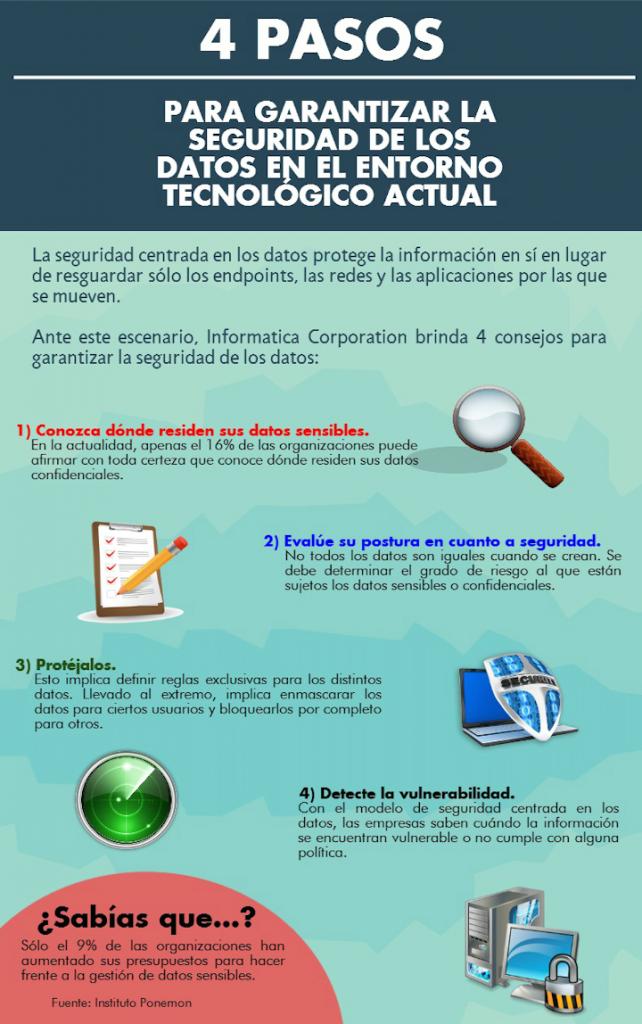 infoinform